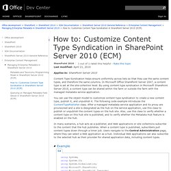 How to: Customize Content Type Syndication