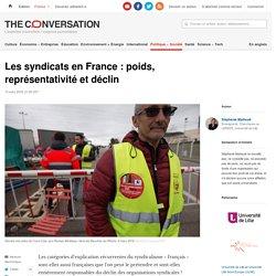 Les syndicats en France: poids, représentativité etdéclin