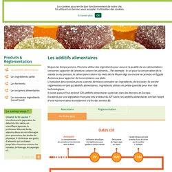 SYNPA - Les additifs alimentaires : Au fil des âges