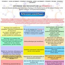 Synthèse des bienfaits de la Vitamine C