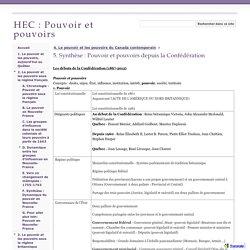 5. Synthèse : Pouvoir et pouvoirs depuis la Confédération - HEC : Pouvoir et pouvoirs