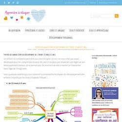 Synthèse des grandes étapes du développement de l'enfant (18 mois à 11 ans)