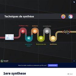 1ere synthese by stephanie.petit-phar on Genially