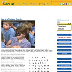 Synthetic Phonics - learning the letter sounds with Jolly Phonics Jolly Learning