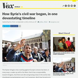 How Syria's civil war began, in one devastating timeline