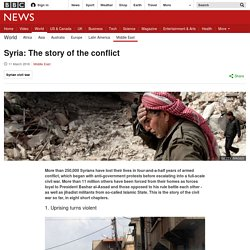 Syria: The story of the conflict