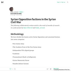 Syrian Opposition factions in the Syrian Civil War