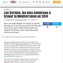 Les Syriens, les plus nombreux à braver la Méditerranée en 2014