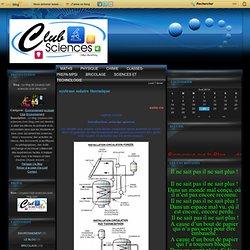 système solaire thermique - Le blog de zouaoui.club-sciences.over-blog.com