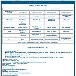 Systems Analysis Interesting Web Sites List