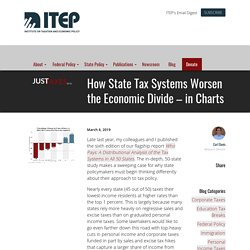 How State Tax Systems Worsen the Economic Divide – in Charts