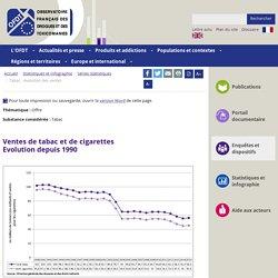 Tabac : évolution des ventes