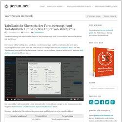 Tabellarische Übersicht der Formatierungs- und Tastaturkürzel im visuellen Editor von WordPress