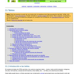 Tablas en documentos HTML