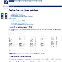 Table des caractères ISO 8859-1 pour HTML