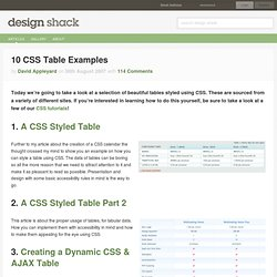 10 CSS Table Examples