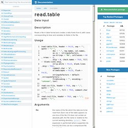 R read.table function manual written by