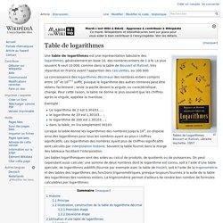 Table de logarithmes
