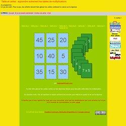 Tables de multiplication pearltrees - Jeu en ligne table de multiplication ...