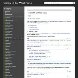 UI for WinForms Documentation