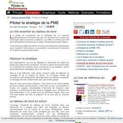 Tableau de bord stratégique de la PME