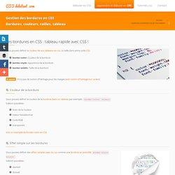 TUTO: Bordure en CSS, tableau, couleurs, tailles - CSSdebutant.com