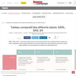 Tableau comparatif des différents statuts: SARL, SAS, SA