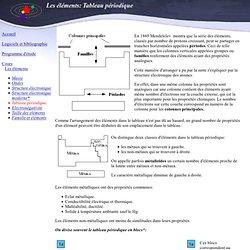 Tableau_periodique