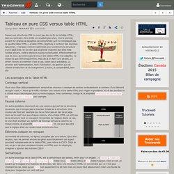 Tableau en pure CSS versus table HTML - Trucsweb.com