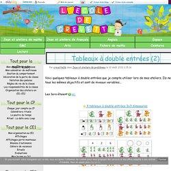 Tableaux à double entrées (2)