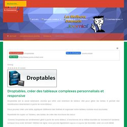 tableaux - DROPTABLE - strategie-joomla