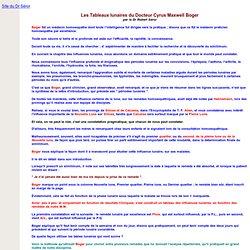 Les Tableaux lunaires du Docteur Cyrus Maxwell Boger - Robert Séror