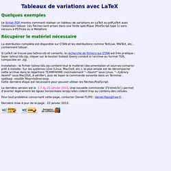 Tableaux de variations avec LaTeX