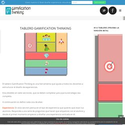 Tablero Gamification Thinking