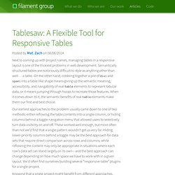 Tablesaw - A Flexible Tool for Responsive Tables