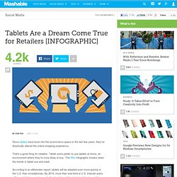 Tablets Are a Dream Come True for Retailers