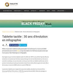 Tablette tactile : 30 ans d'évolution en infographie