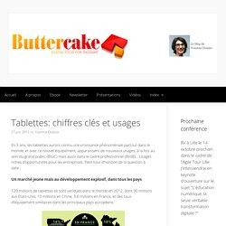 Tablettes: chiffres clés et usages - Butter Cake