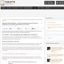 Marché des tablettes : 65,8% de part de marché pour Android, iOS recule fortement (T1 2014)