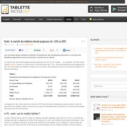 Etude : le marché des tablettes devrait progresser de +53% en 2013
