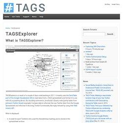 TAGSExplorer – TAGS