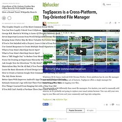TagSpaces is a Cross-Platform, Tag-Oriented File Manager
