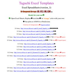 Taguchi Method : Excel Spreadsheets by P. R. Apte
