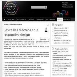 Les tailles d'écrans et le responsive design