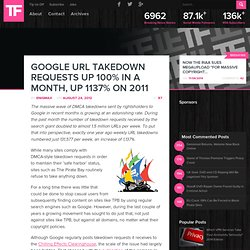 Google URL Takedown Requests Up 100% In a Month, Up 1137% On 2011