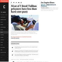 Most of 5 freed Taliban prisoners have less than hard-core pasts-Los Angeles Times