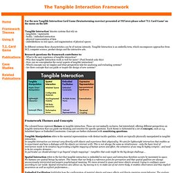Tangible Interaction Framework