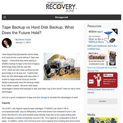 Tape Backup vs Hard Disk Backup: What Does the Future Hold?