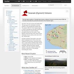Taranaki (Egmont) Volcano - Volcano