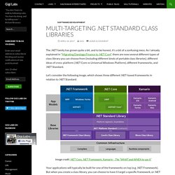 Multi-Targeting .NET Standard Class Libraries